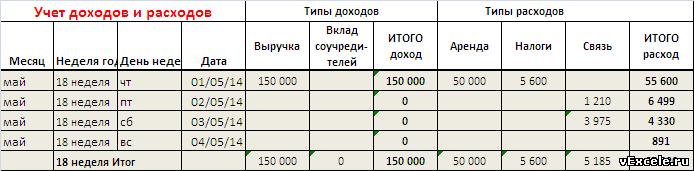 образец таблица эксель